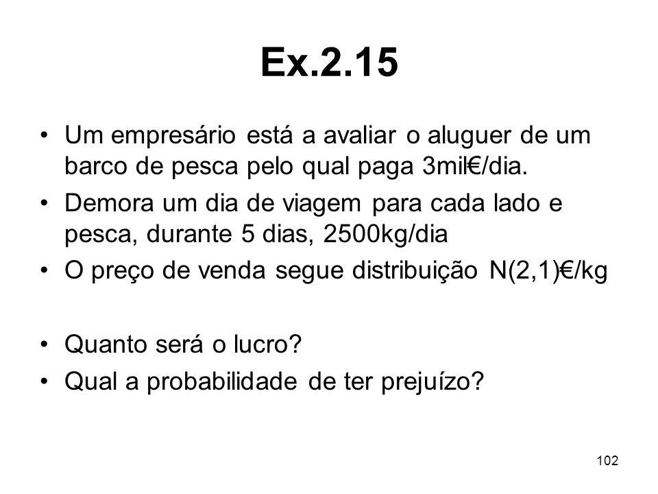 102 Ex.2.15 Um empresário está a avaliar o aluguer de um barco de pesca pelo qual paga 3mil/dia.