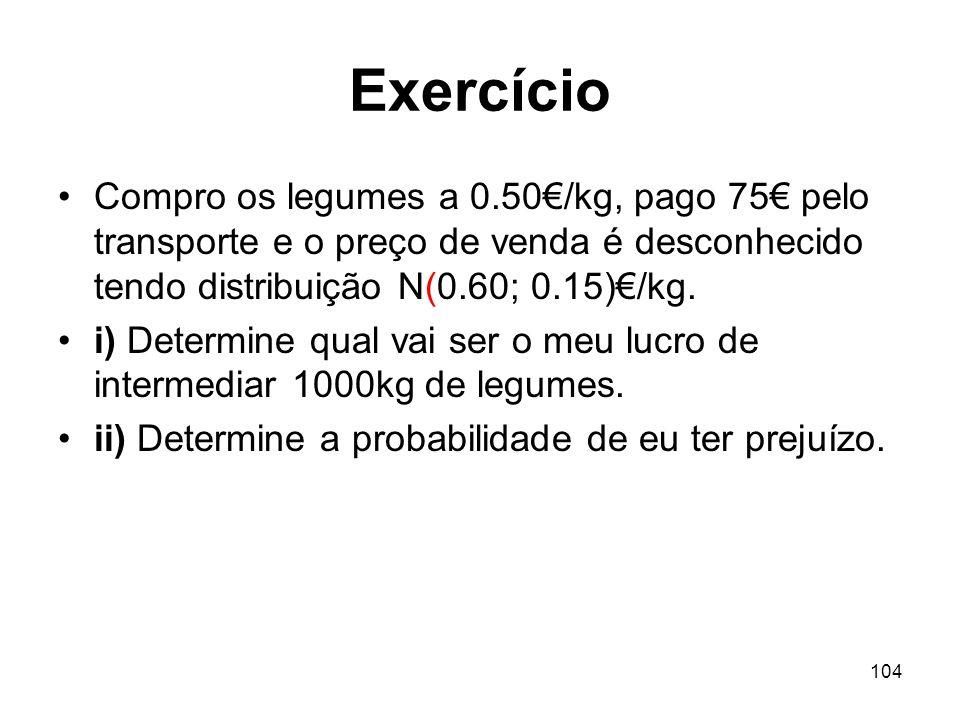 104 Exercício Compro os legumes a 0.50/kg, pago 75 pelo transporte e o preço de venda é desconhecido tendo distribuição N(0.60; 0.15)/kg.
