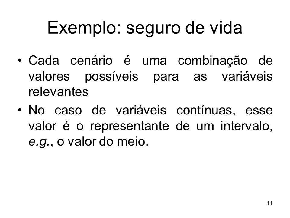 11 Exemplo: seguro de vida Cada cenário é uma combinação de valores possíveis para as variáveis relevantes No caso de variáveis contínuas, esse valor é o representante de um intervalo, e.g., o valor do meio.