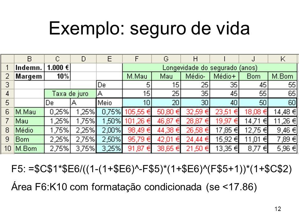 12 Exemplo: seguro de vida F5: =$C$1*$E6/((1-(1+$E6)^-F$5)*(1+$E6)^(F$5+1))*(1+$C$2) Área F6:K10 com formatação condicionada (se <17.86)