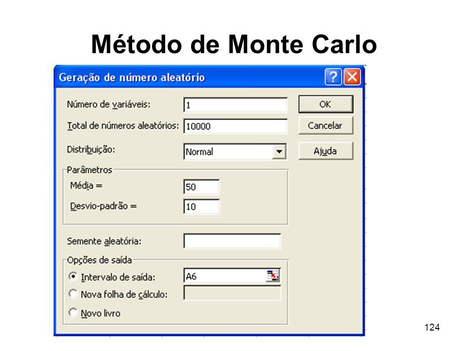 124 Método de Monte Carlo