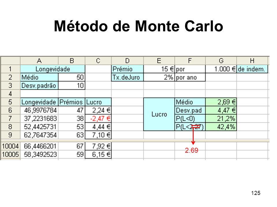 125 Método de Monte Carlo 2.69