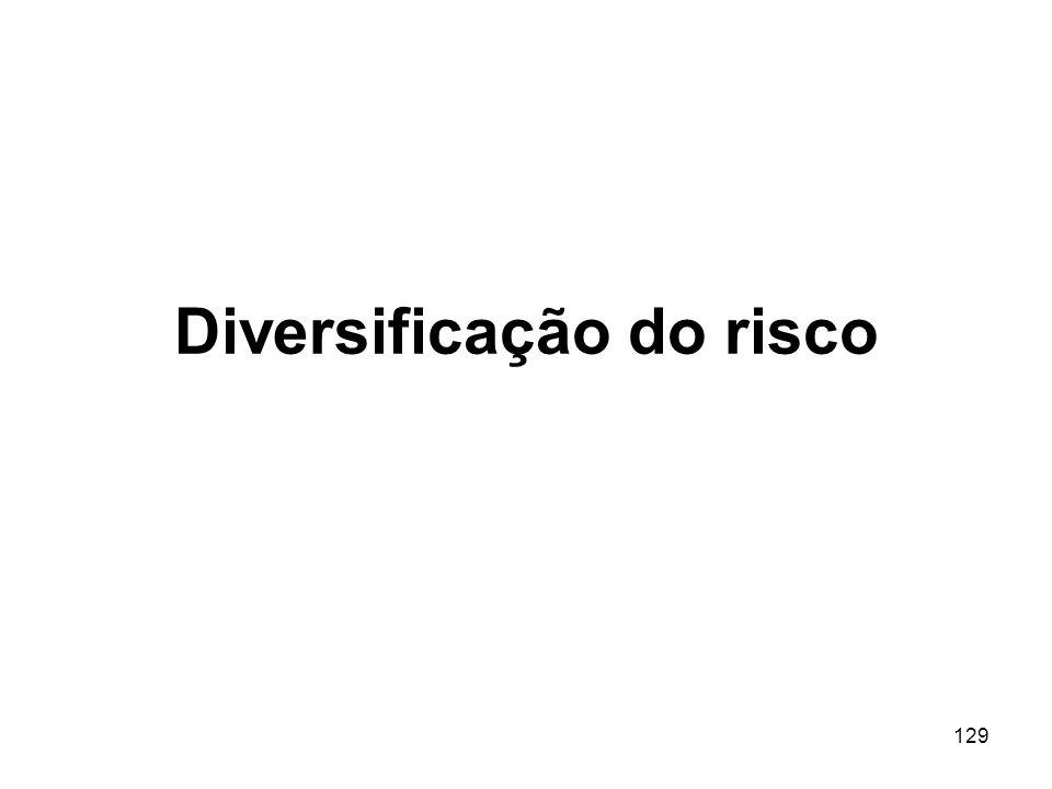 129 Diversificação do risco