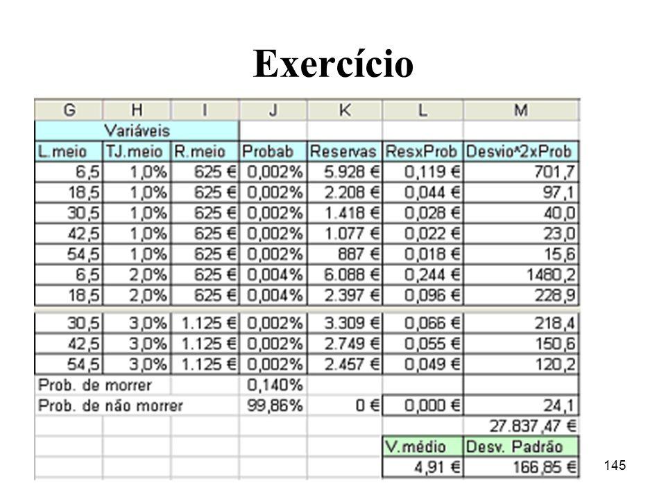 145 Exercício