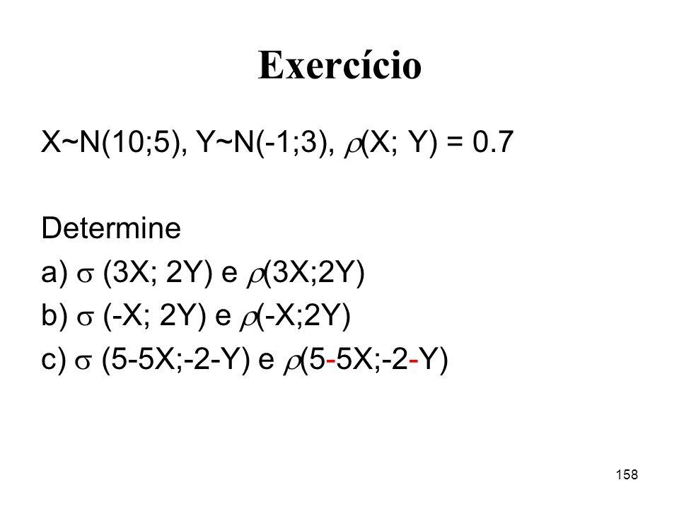 158 Exercício X~N(10;5), Y~N(-1;3), (X; Y) = 0.7 Determine a) (3X; 2Y) e (3X;2Y) b) (-X; 2Y) e (-X;2Y) c) (5-5X;-2-Y) e (5-5X;-2-Y)