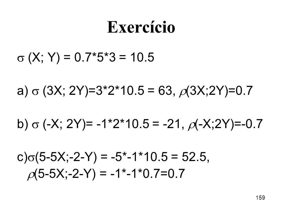159 Exercício (X; Y) = 0.7*5*3 = 10.5 a) (3X; 2Y)=3*2*10.5 = 63, (3X;2Y)=0.7 b) (-X; 2Y)= -1*2*10.5 = -21, (-X;2Y)=-0.7 c) (5-5X;-2-Y) = -5*-1*10.5 = 52.5, (5-5X;-2-Y) = -1*-1*0.7=0.7