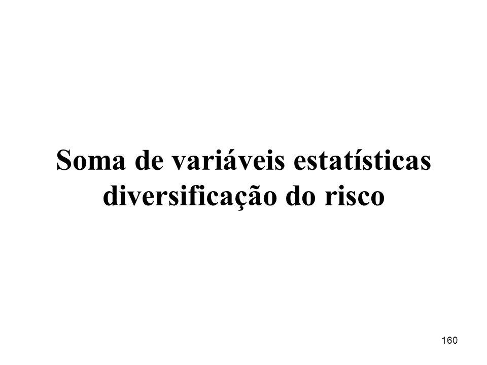 160 Soma de variáveis estatísticas diversificação do risco