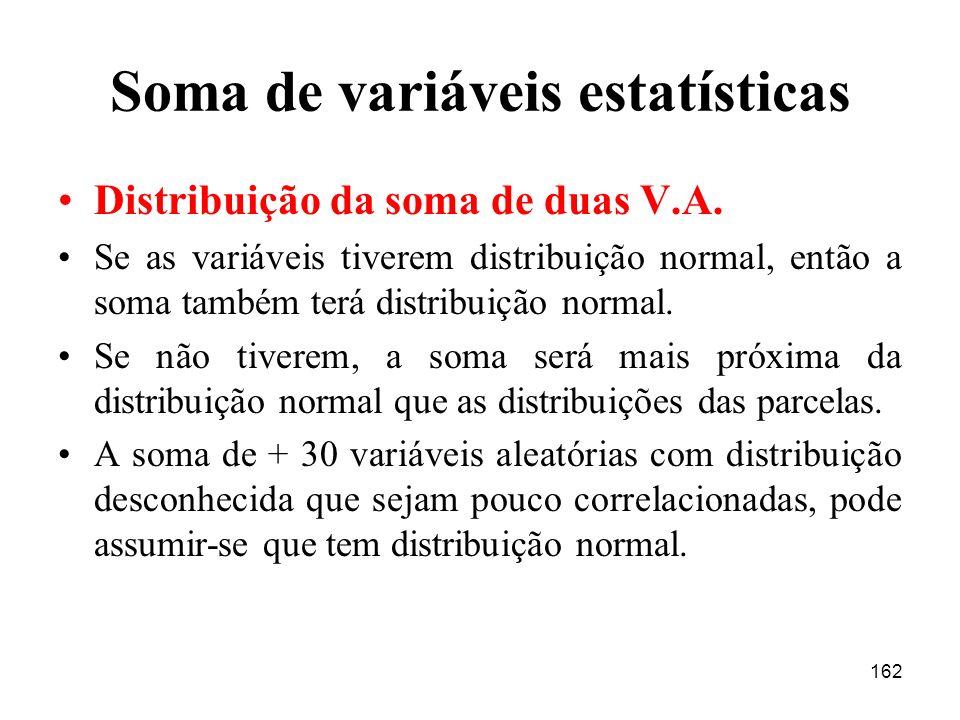 162 Soma de variáveis estatísticas Distribuição da soma de duas V.A.