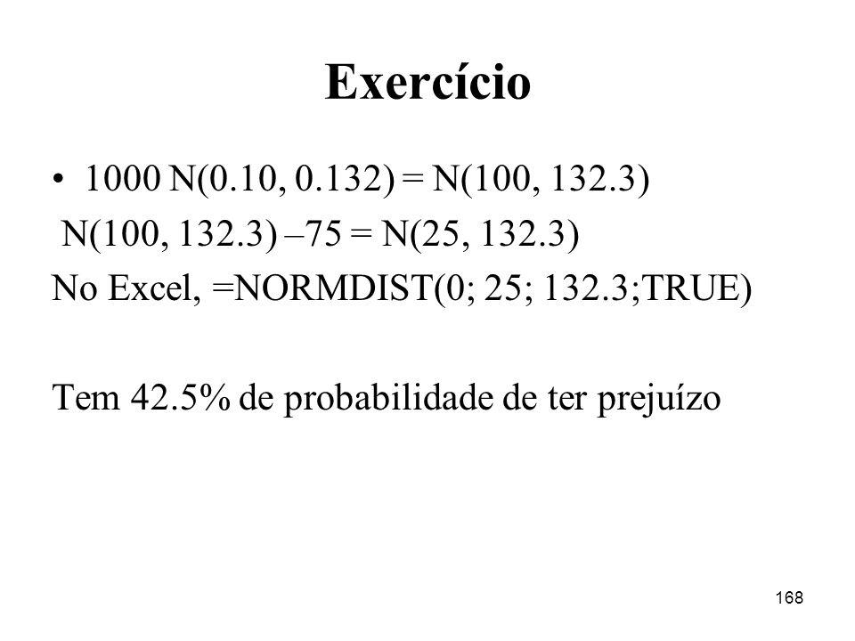 168 Exercício 1000 N(0.10, 0.132) = N(100, 132.3) N(100, 132.3) –75 = N(25, 132.3) No Excel, =NORMDIST(0; 25; 132.3;TRUE) Tem 42.5% de probabilidade de ter prejuízo