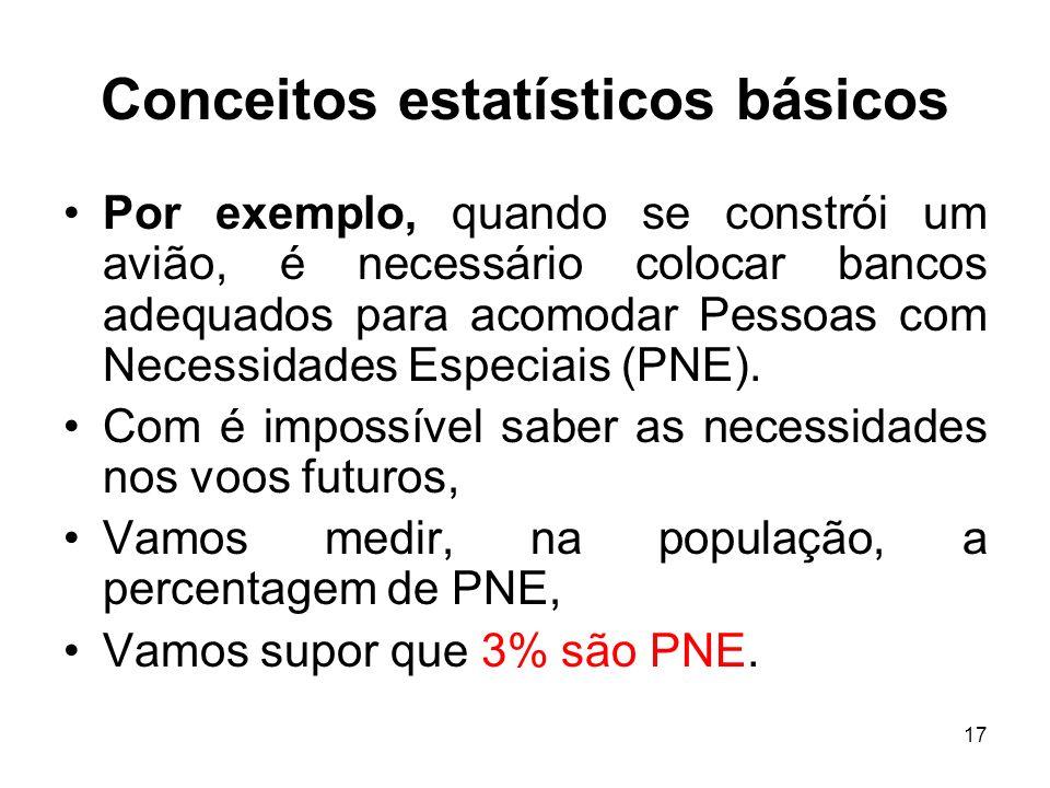 17 Conceitos estatísticos básicos Por exemplo, quando se constrói um avião, é necessário colocar bancos adequados para acomodar Pessoas com Necessidades Especiais (PNE).