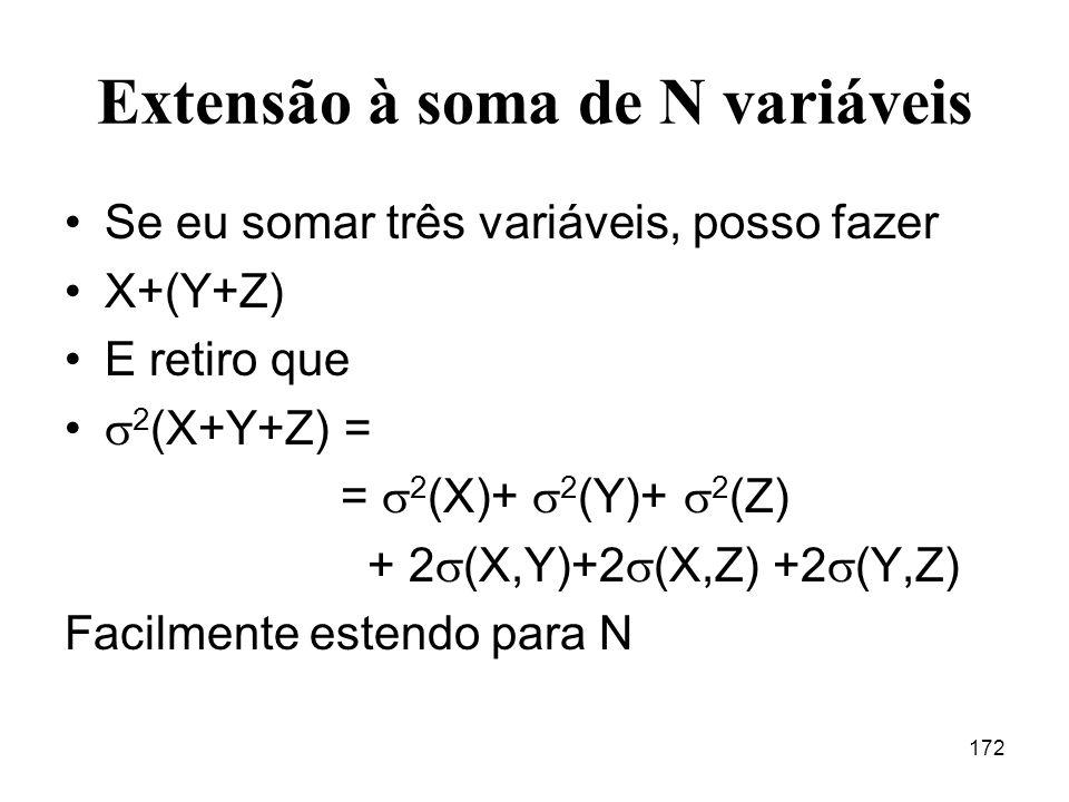 172 Extensão à soma de N variáveis Se eu somar três variáveis, posso fazer X+(Y+Z) E retiro que 2 (X+Y+Z) = = 2 (X)+ 2 (Y)+ 2 (Z) + 2 (X,Y)+2 (X,Z) +2 (Y,Z) Facilmente estendo para N
