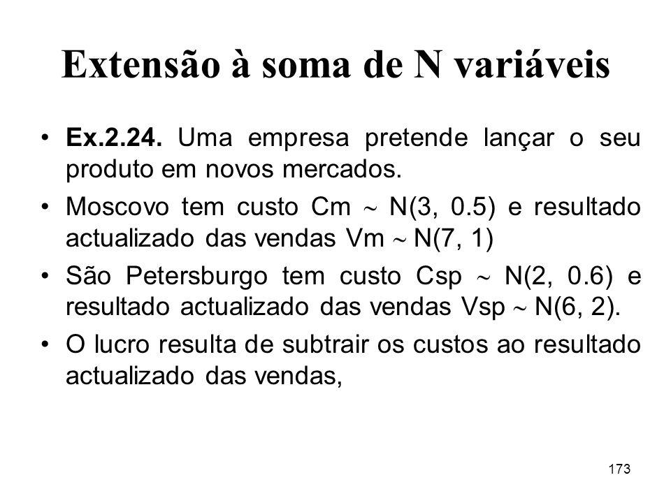 173 Extensão à soma de N variáveis Ex.2.24.