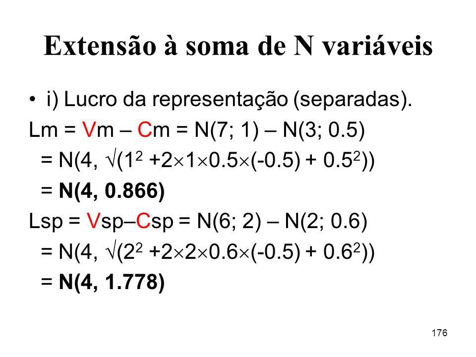 176 Extensão à soma de N variáveis i) Lucro da representação (separadas).