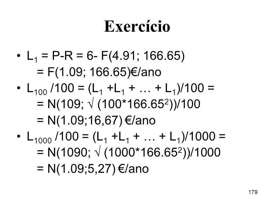179 Exercício L 1 = P-R = 6- F(4.91; 166.65) = F(1.09; 166.65)/ano L 100 /100 = (L 1 +L 1 + … + L 1 )/100 = = N(109; (100*166.65 2 ))/100 = N(1.09;16,67) /ano L 1000 /100 = (L 1 +L 1 + … + L 1 )/1000 = = N(1090; (1000*166.65 2 ))/1000 = N(1.09;5,27) /ano
