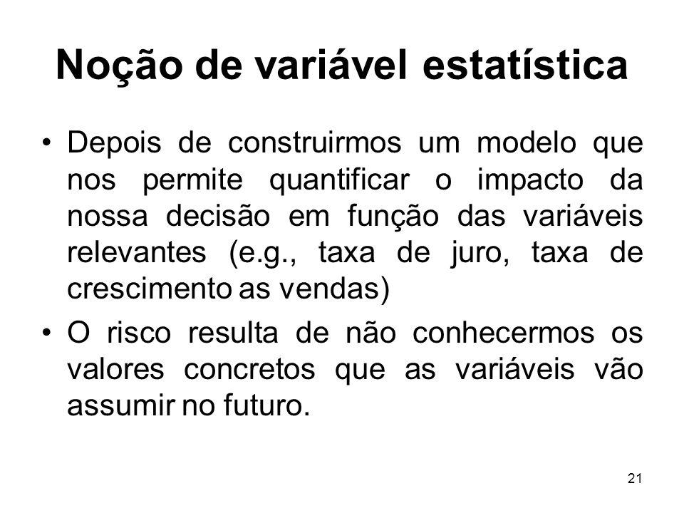 21 Noção de variável estatística Depois de construirmos um modelo que nos permite quantificar o impacto da nossa decisão em função das variáveis relevantes (e.g., taxa de juro, taxa de crescimento as vendas) O risco resulta de não conhecermos os valores concretos que as variáveis vão assumir no futuro.