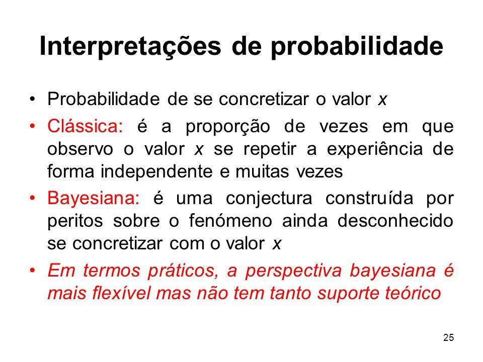 25 Interpretações de probabilidade Probabilidade de se concretizar o valor x Clássica: é a proporção de vezes em que observo o valor x se repetir a experiência de forma independente e muitas vezes Bayesiana: é uma conjectura construída por peritos sobre o fenómeno ainda desconhecido se concretizar com o valor x Em termos práticos, a perspectiva bayesiana é mais flexível mas não tem tanto suporte teórico