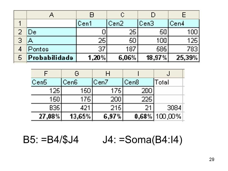 29 B5: =B4/$J4 J4: =Soma(B4:I4)