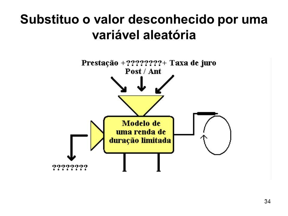 34 Substituo o valor desconhecido por uma variável aleatória