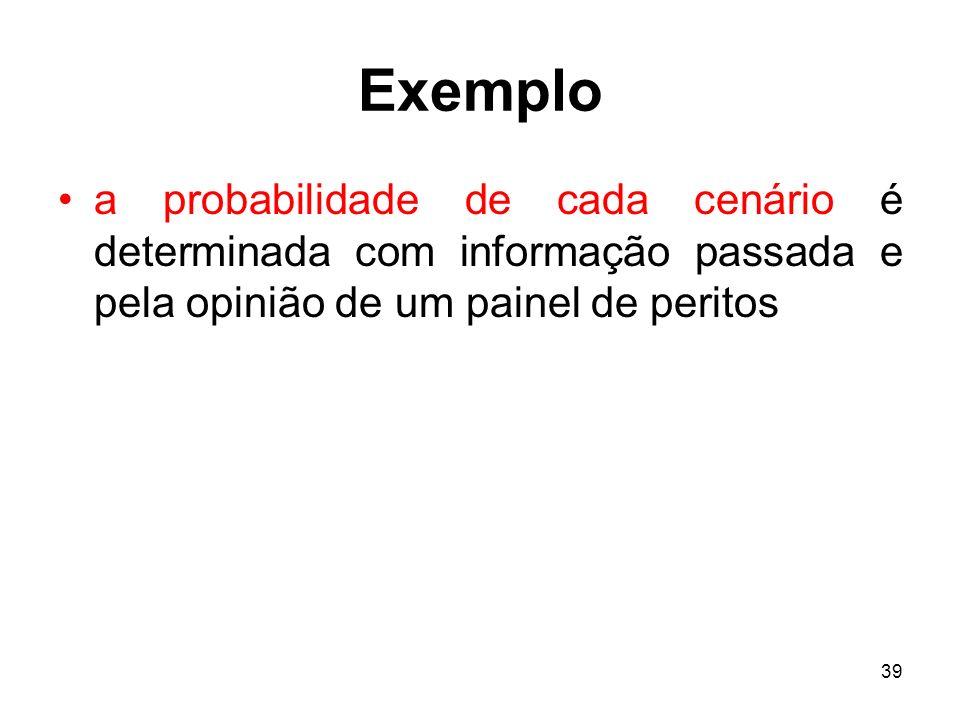 39 Exemplo a probabilidade de cada cenário é determinada com informação passada e pela opinião de um painel de peritos