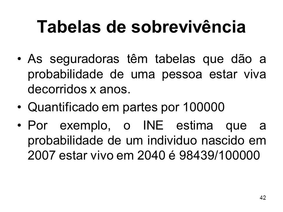42 Tabelas de sobrevivência As seguradoras têm tabelas que dão a probabilidade de uma pessoa estar viva decorridos x anos.