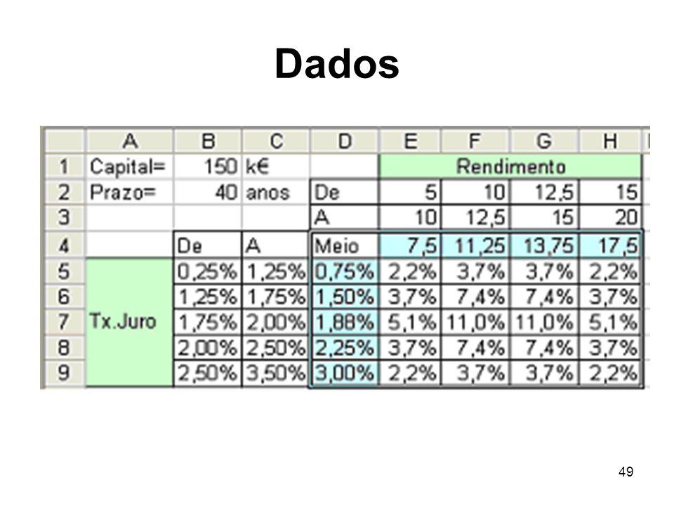 49 Dados
