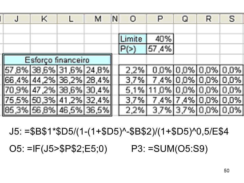 50 J5: =$B$1*$D5/(1-(1+$D5)^-$B$2)/(1+$D5)^0,5/E$4 O5: =IF(J5>$P$2;E5;0)P3: =SUM(O5:S9)