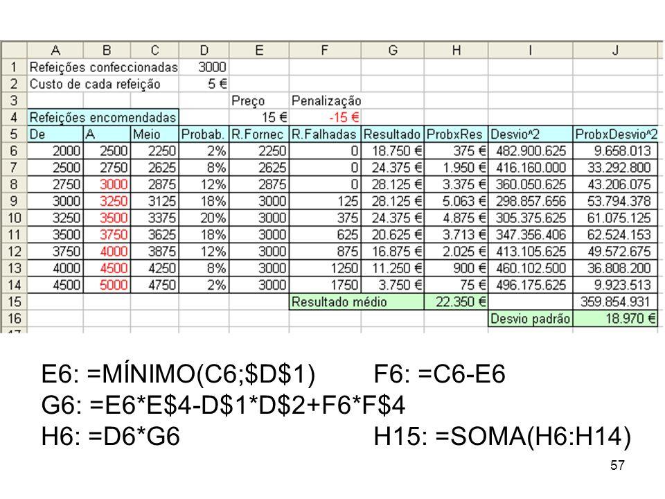 57 E6: =MÍNIMO(C6;$D$1)F6: =C6-E6 G6: =E6*E$4-D$1*D$2+F6*F$4 H6: =D6*G6H15: =SOMA(H6:H14)