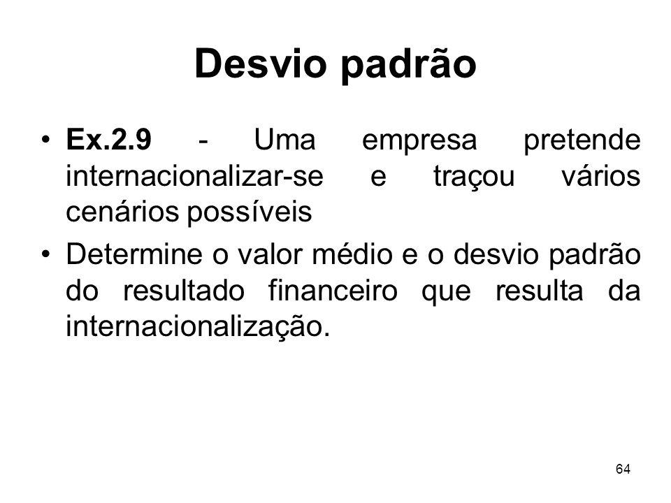 64 Desvio padrão Ex.2.9 - Uma empresa pretende internacionalizar-se e traçou vários cenários possíveis Determine o valor médio e o desvio padrão do resultado financeiro que resulta da internacionalização.
