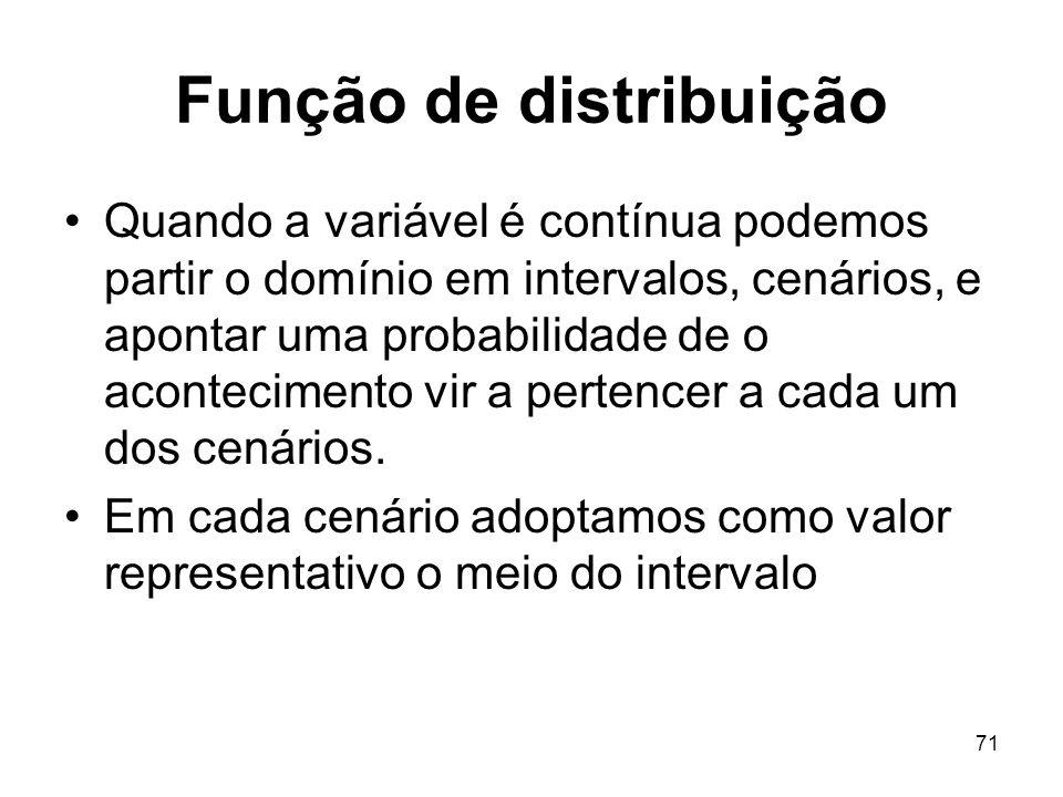 71 Função de distribuição Quando a variável é contínua podemos partir o domínio em intervalos, cenários, e apontar uma probabilidade de o acontecimento vir a pertencer a cada um dos cenários.