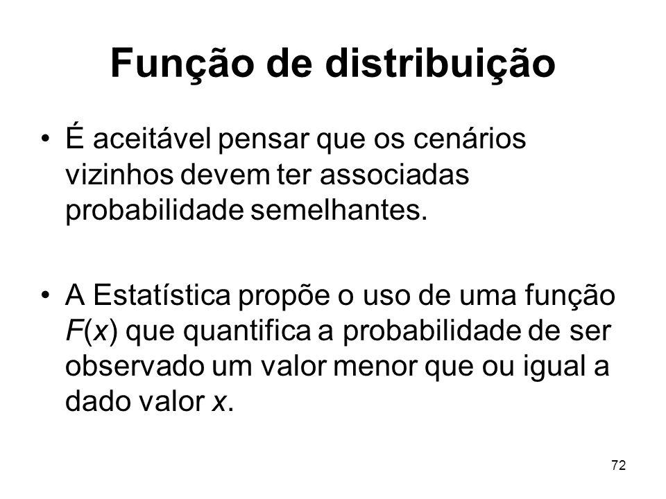 72 Função de distribuição É aceitável pensar que os cenários vizinhos devem ter associadas probabilidade semelhantes.