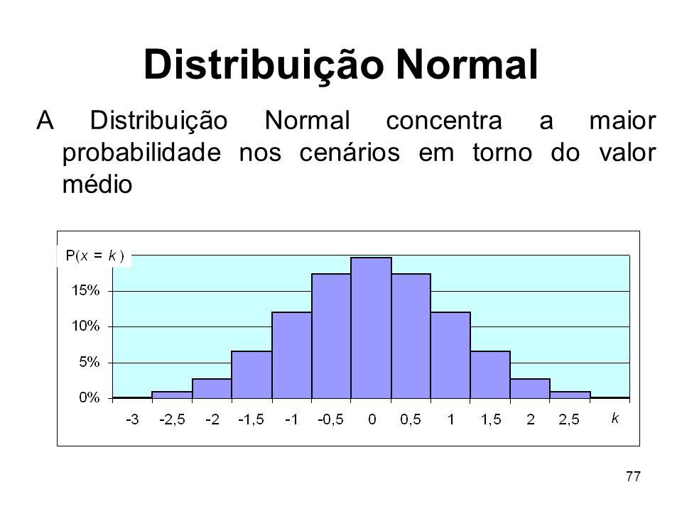 77 Distribuição Normal A Distribuição Normal concentra a maior probabilidade nos cenários em torno do valor médio