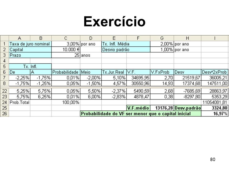 80 Exercício