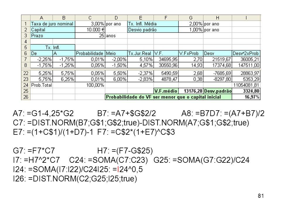 81 A7: =G1-4,25*G2B7: =A7+$G$2/2A8: =B7D7: =(A7+B7)/2 C7: =DIST.NORM(B7;G$1;G$2;true)-DIST.NORM(A7;G$1;G$2;true) E7: =(1+C$1)/(1+D7)-1F7: =C$2*(1+E7)^C$3 G7: =F7*C7 H7: =(F7-G$25) I7: =H7^2*C7C24: =SOMA(C7:C23)G25: =SOMA(G7:G22)/C24 I24: =SOMA(I7:I22)/C24I25: =I24^0,5 I26: =DIST.NORM(C2;G25;I25;true)