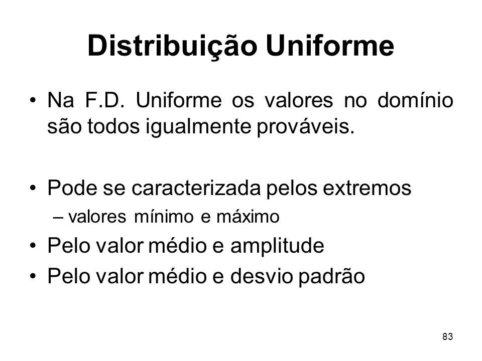 83 Distribuição Uniforme Na F.D.Uniforme os valores no domínio são todos igualmente prováveis.