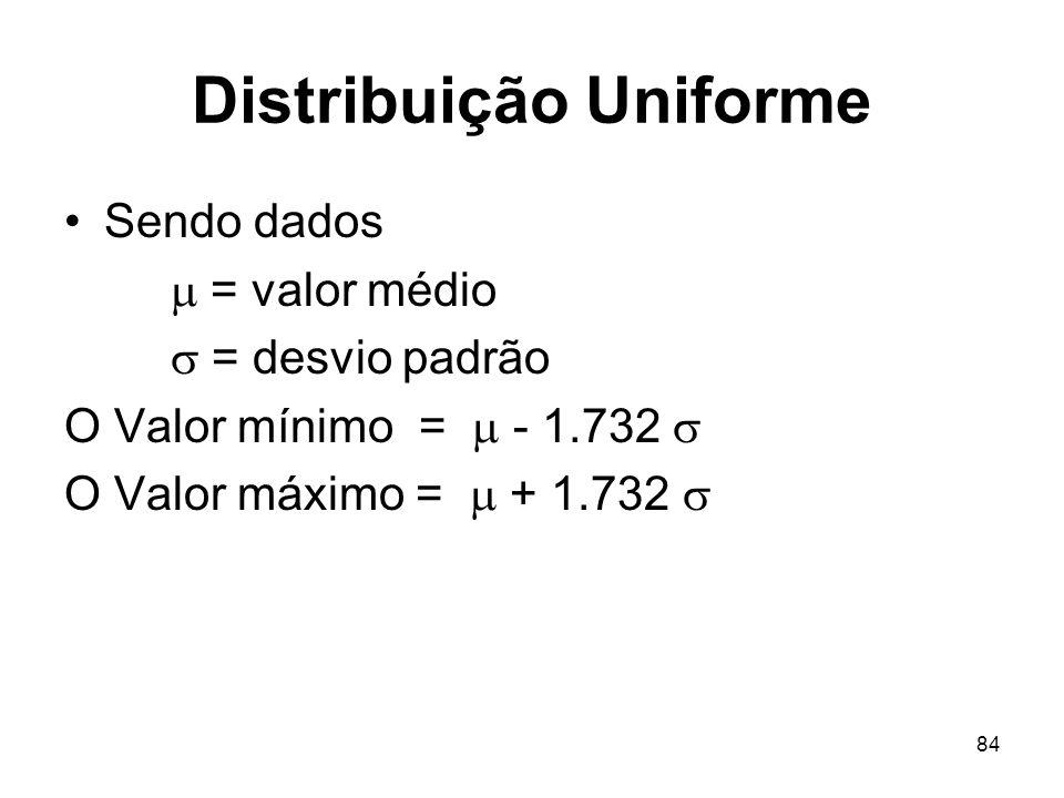 84 Distribuição Uniforme Sendo dados = valor médio = desvio padrão O Valor mínimo = - 1.732 O Valor máximo = + 1.732
