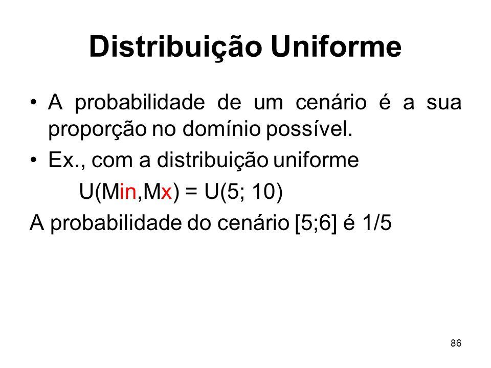 86 Distribuição Uniforme A probabilidade de um cenário é a sua proporção no domínio possível.