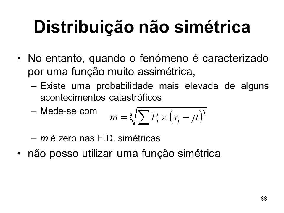 88 Distribuição não simétrica No entanto, quando o fenómeno é caracterizado por uma função muito assimétrica, –Existe uma probabilidade mais elevada de alguns acontecimentos catastróficos –Mede-se com –m é zero nas F.D.