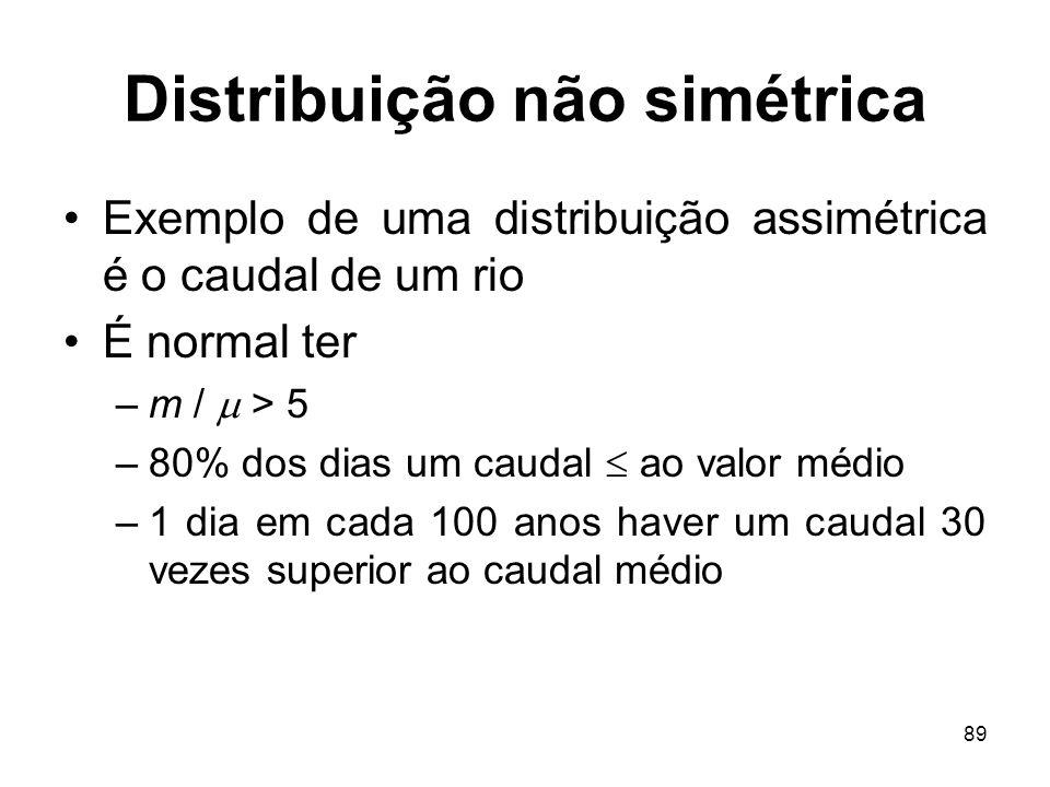 89 Distribuição não simétrica Exemplo de uma distribuição assimétrica é o caudal de um rio É normal ter –m / > 5 –80% dos dias um caudal ao valor médio –1 dia em cada 100 anos haver um caudal 30 vezes superior ao caudal médio