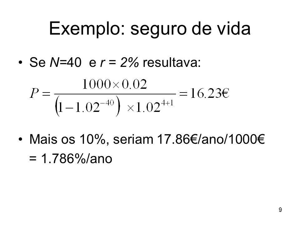 9 Exemplo: seguro de vida Se N=40 e r = 2% resultava: Mais os 10%, seriam 17.86/ano/1000 = 1.786%/ano