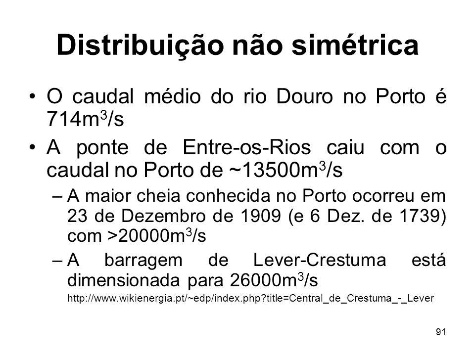 91 Distribuição não simétrica O caudal médio do rio Douro no Porto é 714m 3 /s A ponte de Entre-os-Rios caiu com o caudal no Porto de ~13500m 3 /s –A maior cheia conhecida no Porto ocorreu em 23 de Dezembro de 1909 (e 6 Dez.