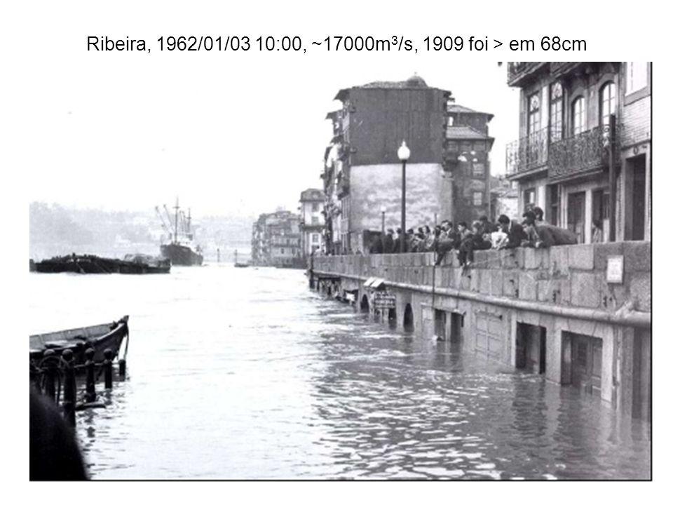 92 Ribeira, 1962/01/03 10:00, ~17000m 3 /s, 1909 foi > em 68cm