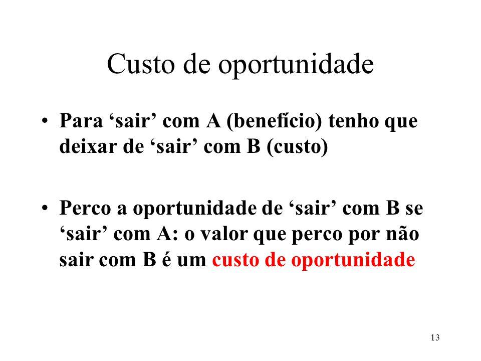 13 Custo de oportunidade Para sair com A (benefício) tenho que deixar de sair com B (custo) Perco a oportunidade de sair com B se sair com A: o valor