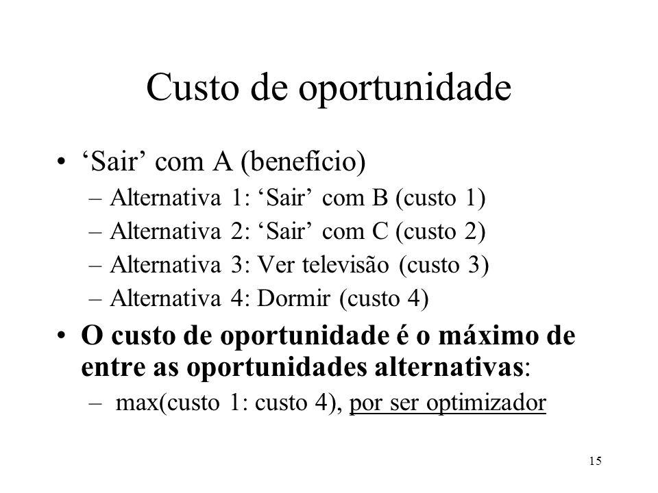 15 Custo de oportunidade Sair com A (benefício) –Alternativa 1: Sair com B (custo 1) –Alternativa 2: Sair com C (custo 2) –Alternativa 3: Ver televisã