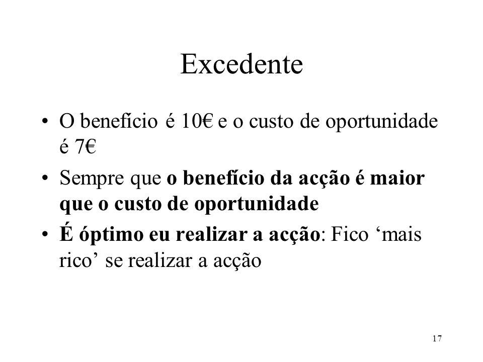 17 Excedente O benefício é 10 e o custo de oportunidade é 7 Sempre que o benefício da acção é maior que o custo de oportunidade É óptimo eu realizar a