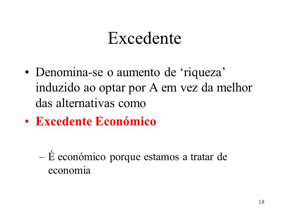 18 Excedente Denomina-se o aumento de riqueza induzido ao optar por A em vez da melhor das alternativas como Excedente Económico –É económico porque e