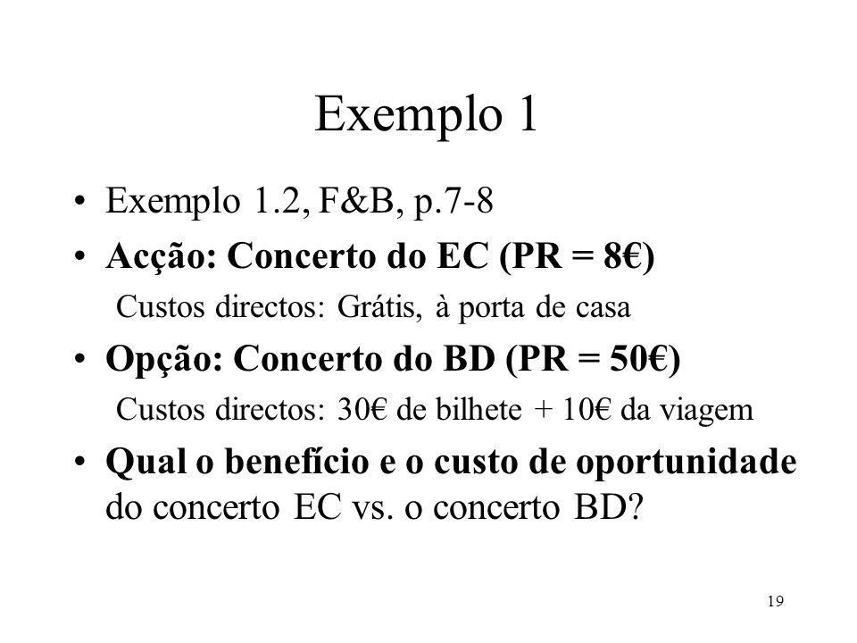 19 Exemplo 1 Exemplo 1.2, F&B, p.7-8 Acção: Concerto do EC (PR = 8) Custos directos: Grátis, à porta de casa Opção: Concerto do BD (PR = 50) Custos di