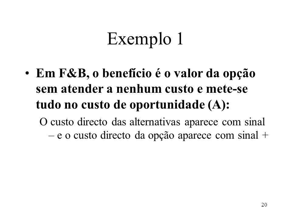 20 Exemplo 1 Em F&B, o benefício é o valor da opção sem atender a nenhum custo e mete-se tudo no custo de oportunidade (A): O custo directo das altern
