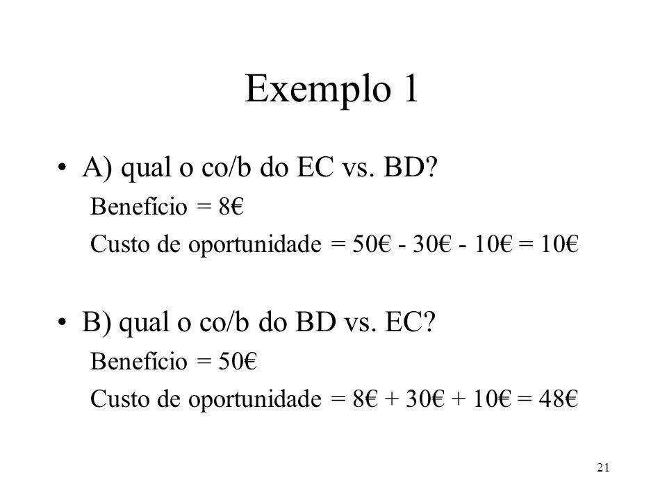 21 Exemplo 1 A) qual o co/b do EC vs. BD? Benefício = 8 Custo de oportunidade = 50 - 30 - 10 = 10 B) qual o co/b do BD vs. EC? Benefício = 50 Custo de