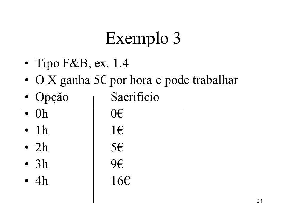 24 Exemplo 3 Tipo F&B, ex. 1.4 O X ganha 5 por hora e pode trabalhar OpçãoSacrifício 0h0 1h1 2h5 3h9 4h16