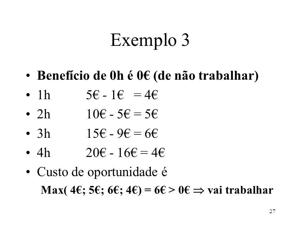 27 Exemplo 3 Benefício de 0h é 0 (de não trabalhar) 1h5 - 1 = 4 2h10 - 5 = 5 3h15 - 9 = 6 4h20 - 16 = 4 Custo de oportunidade é Max( 4; 5; 6; 4) = 6 >